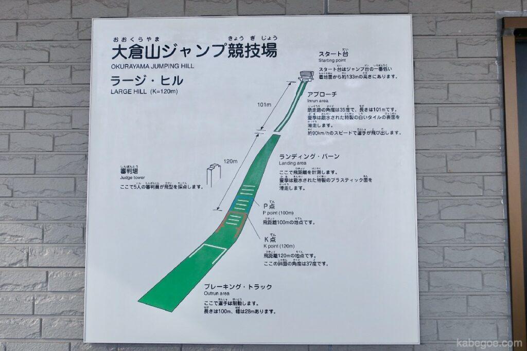 大倉山ジャンプ競技場の説明