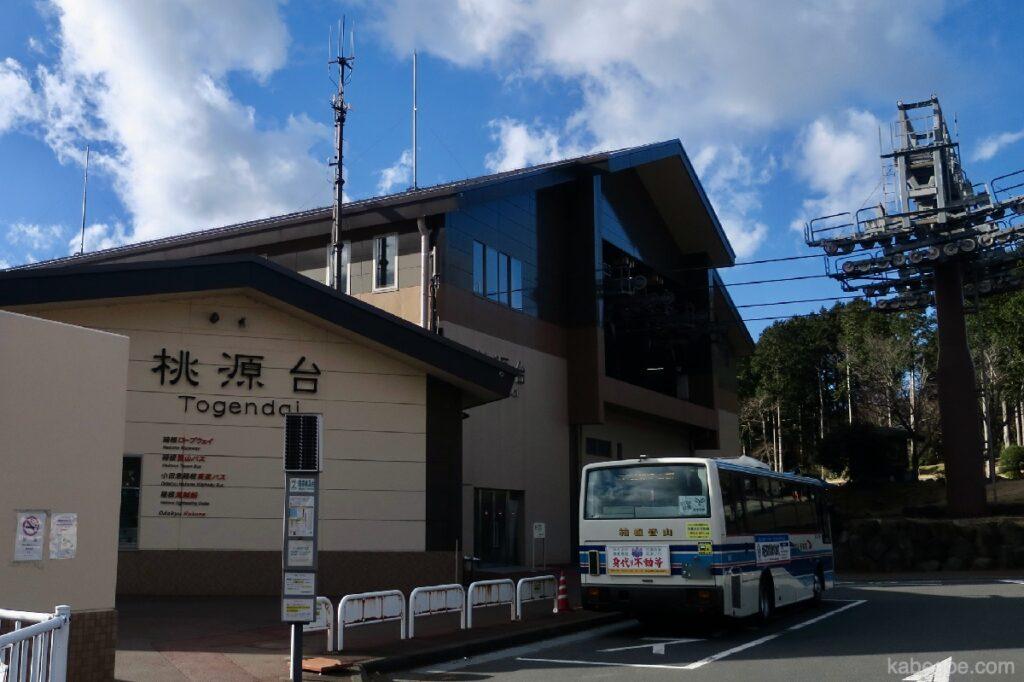 Stasiun Kereta Gantung Hakone Togendai