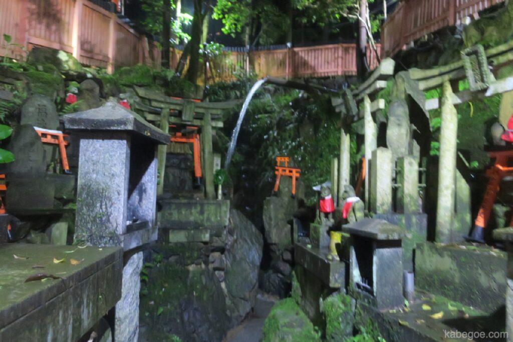 Scenario del Santuario Fushimi Inari Taisha